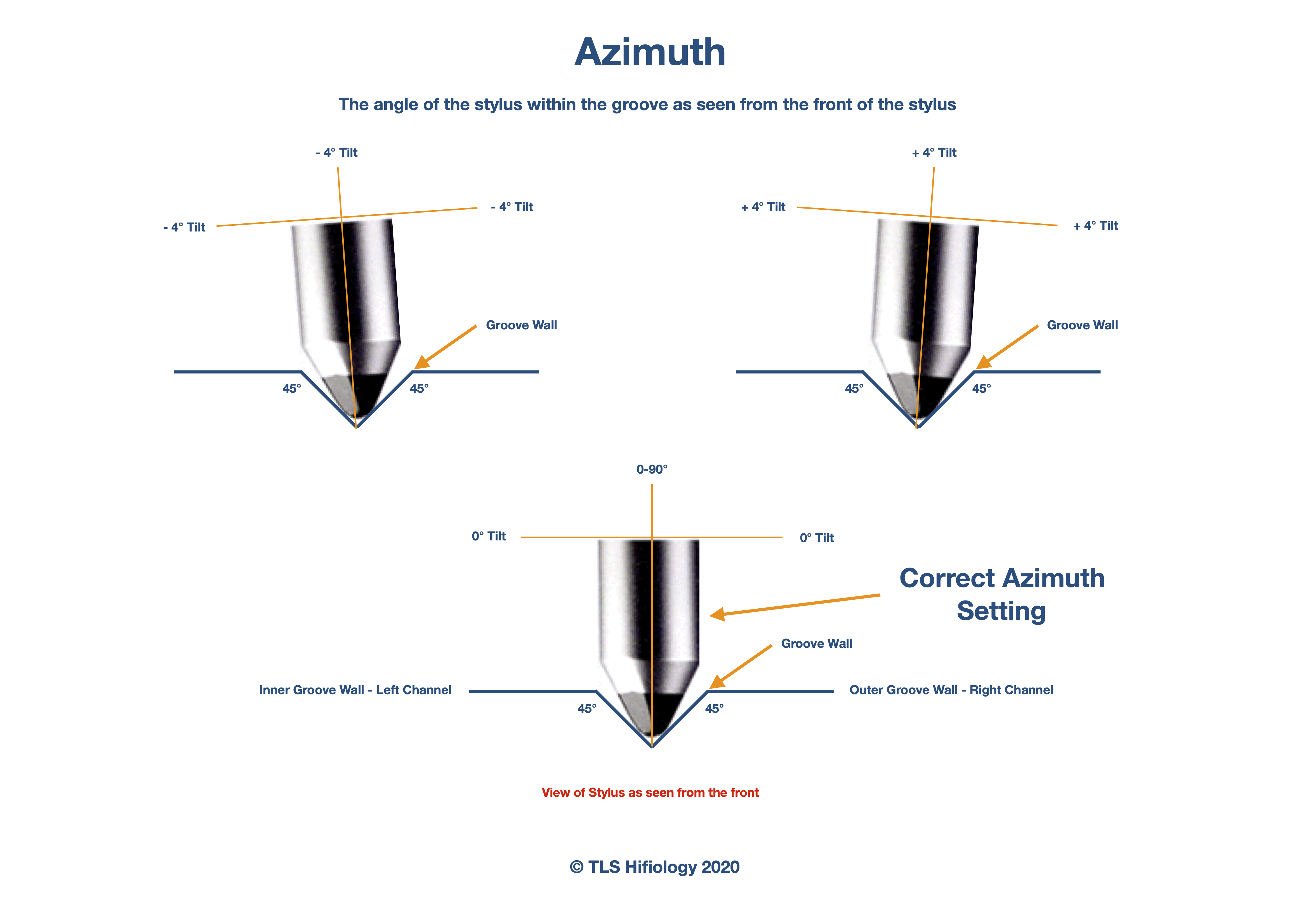 the-listening-suite-hifiology-azimuth.jpg