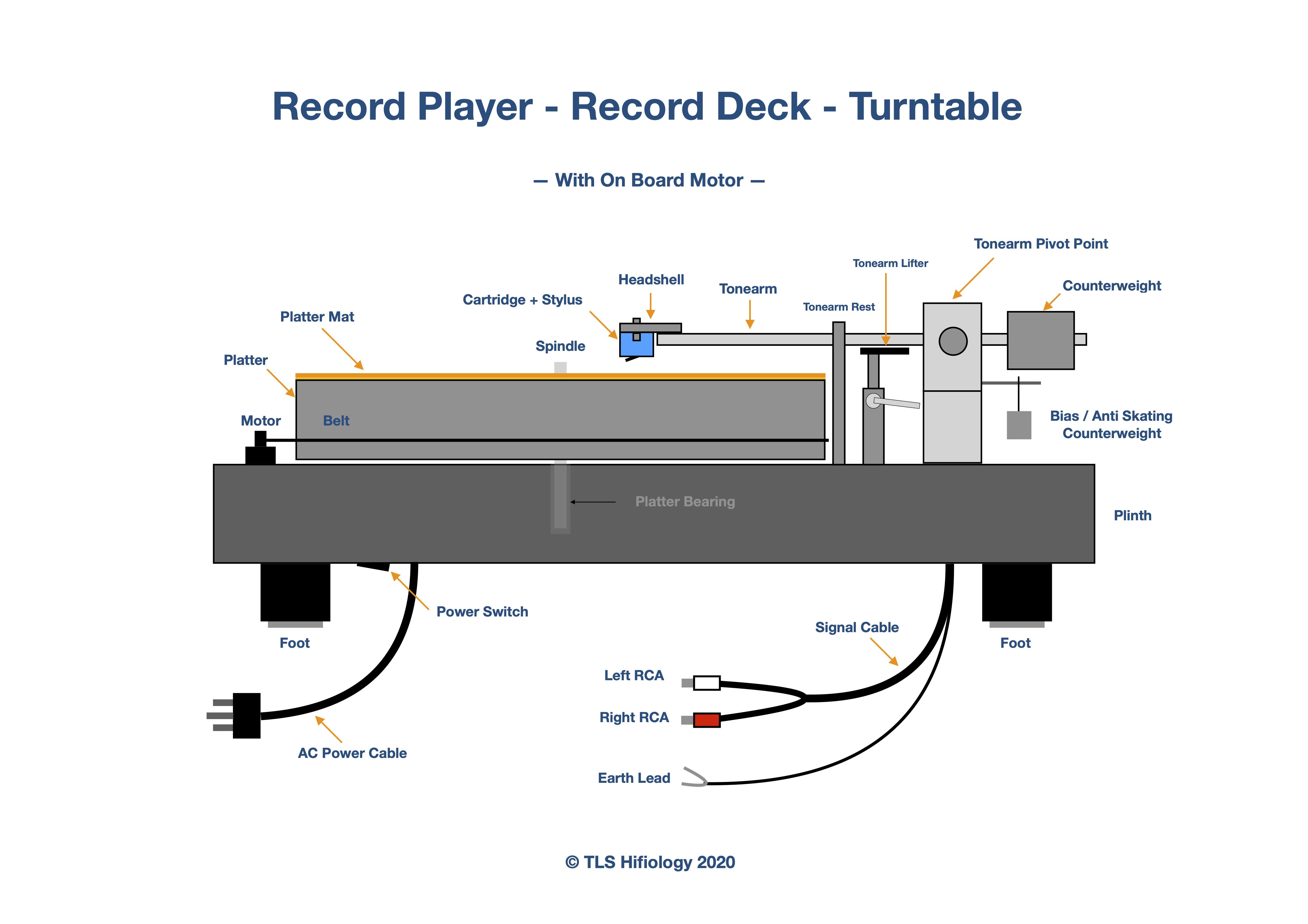 the-listening-suite-hifiology-onboard-motor-1.jpg