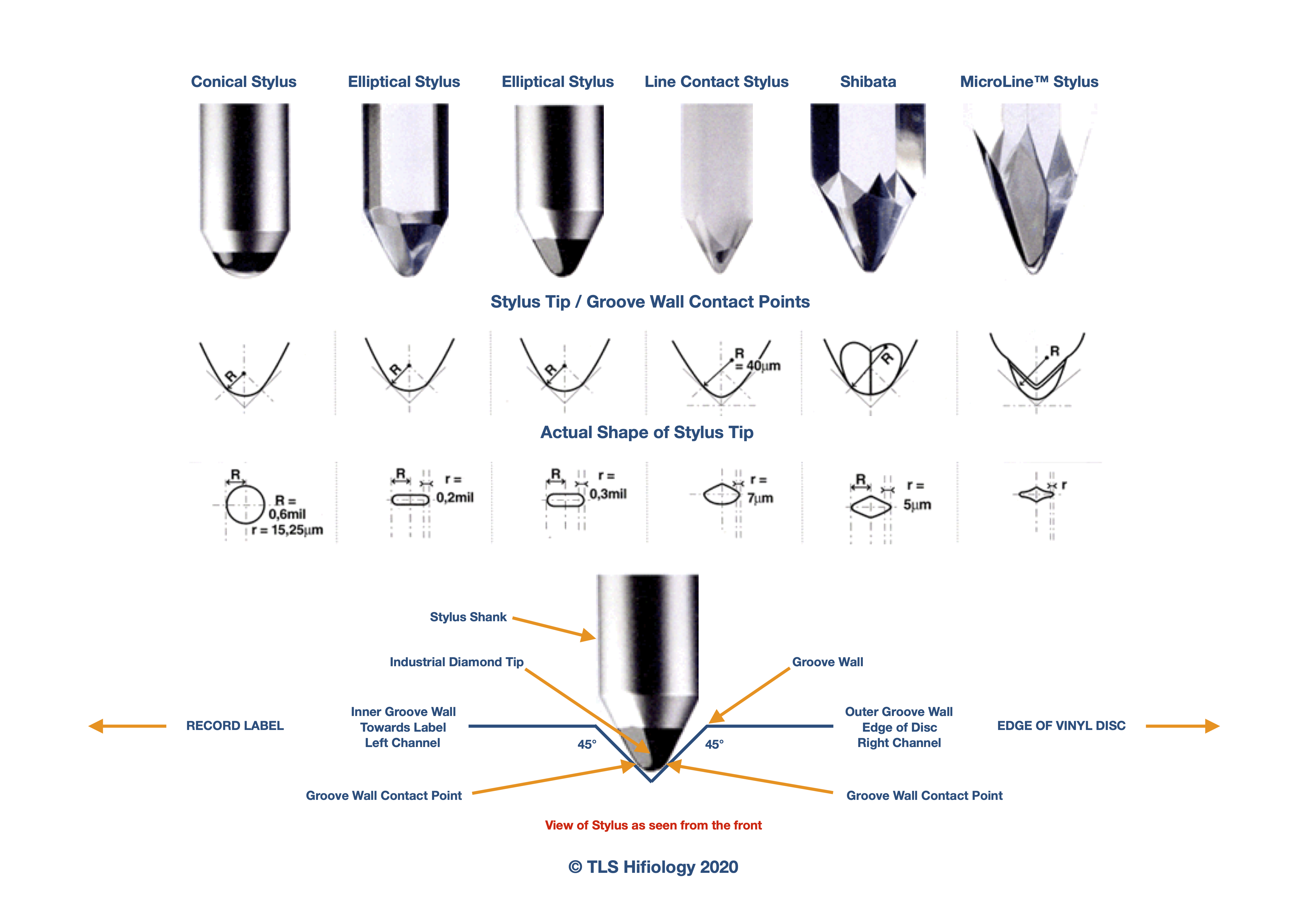 the-listening-suite-hifiology-stylus-shapes.jpg