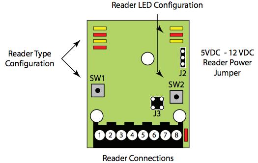[ANLQ_8698]  Keri Systems NXT-RM3 Reader Interface Module | Keri Access Wiring Diagram |  | ED Locks & Security