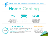 Home Cooling Saving Ideas