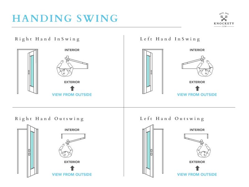 door swing handing left or right