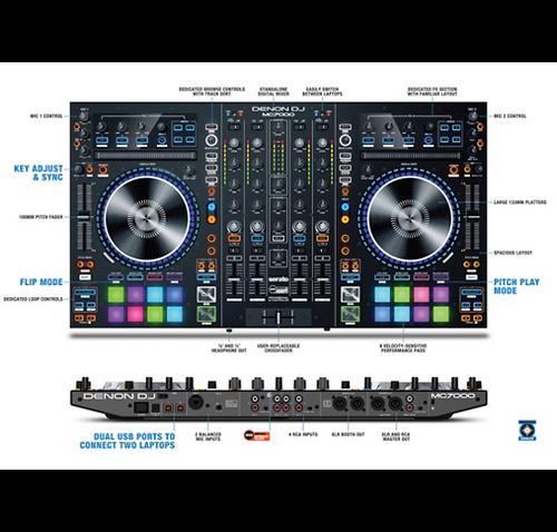 Denon MC7000 4-Channel DJ Controller ($109 Per Month)