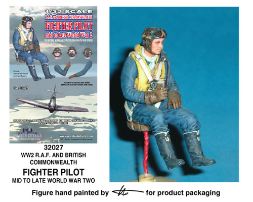 TFA 32027 WW2 R.A.F. and British Commonwealth Fighter Pilot *Painted Master*