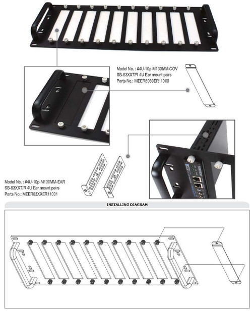 Shinybow SB-6069 Rackmount Bracket Panel for Extender Receiver Transmitter 63xx