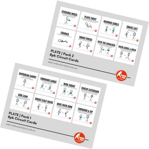 Plate Exercise Circuit Card Combo Summary
