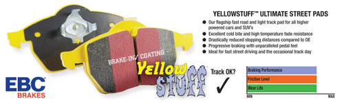 EBC Yellowstuff Brake Pads DP42130R for BW F8X M3 M4 - FRONT