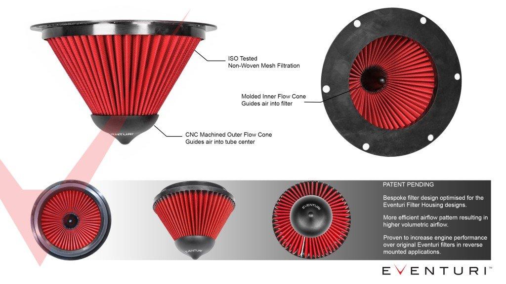 eventuri-bmw-audi-honda-ford-vag-jaguar-lamborghini-replacement-cone-performance-filter-2.jpg