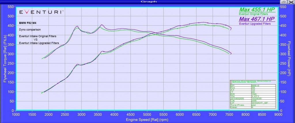 eventuri-bmw-audi-honda-ford-vag-jaguar-lamborghini-replacement-cone-performance-filter-4.jpg