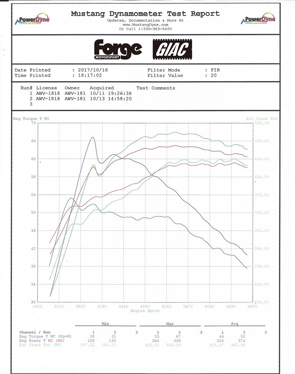 forge-bmw-m2-competition-f82-m4-f80-m3-chargecooler-dyno-graph.jpg
