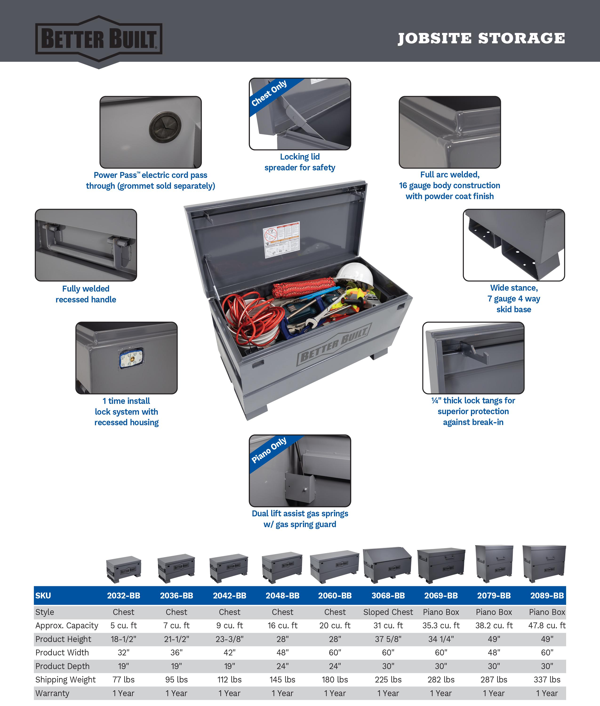 gm7690-bb-jobsitebox-ss-hires-2.jpg