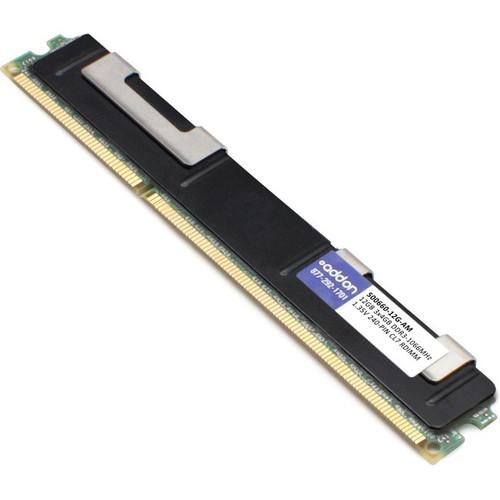 AddOn 500660-12G-AM