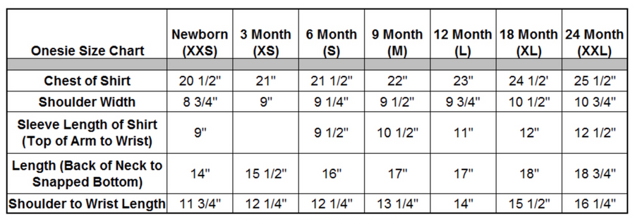 Sizing Information