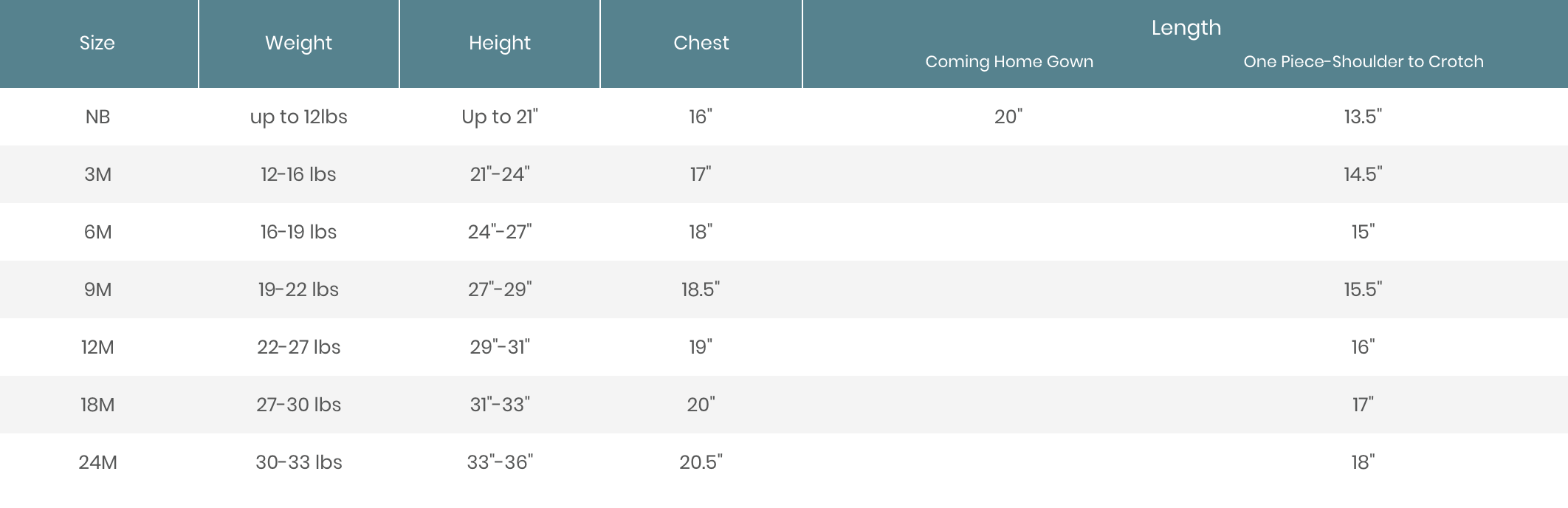 baby-boy-feltman-brothers-sizing-chart.png