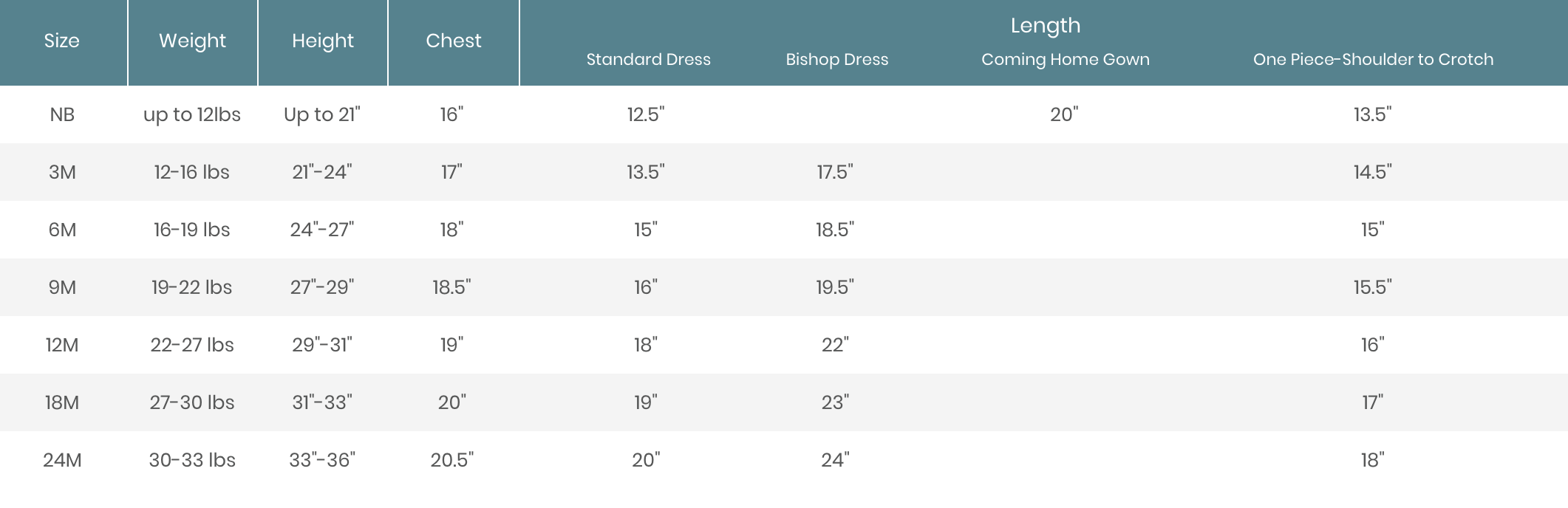 coming-home-gowns-sizing-chart.png