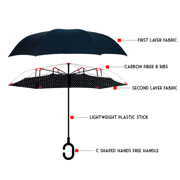 Polka Dot Double Layer Inverted Umbrella - UM5022