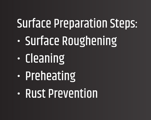 Video Series: Surface Preparation Tips