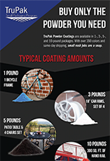 buy-only-the-powder-you-need-trupak-powder-coatings.png