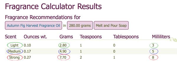 Bramble Berry Fragrance Calculator