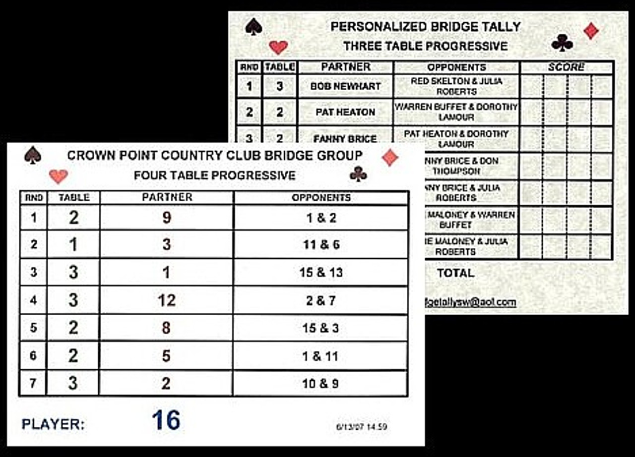 graphic about Printable Bridge Tallies titled Bridge Tallies- CD