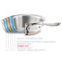 Fry Pan with Handle - 5-Ply Copper Core, 12-in