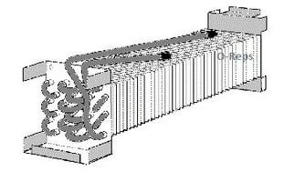 (G5-2) Delfield 3516093 Evaporator coil