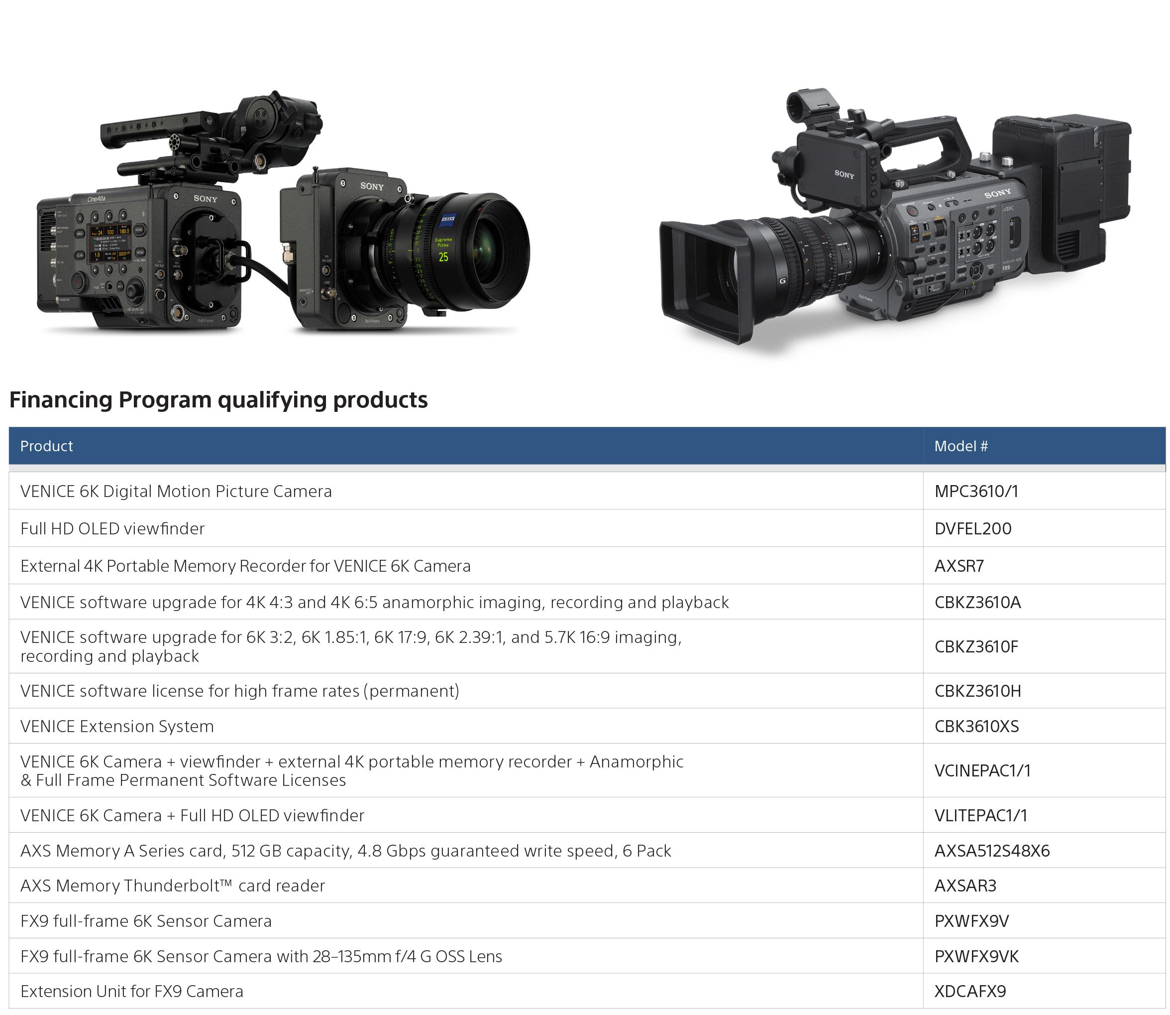 210622-pro-cam-48months-financing-v4.jpg