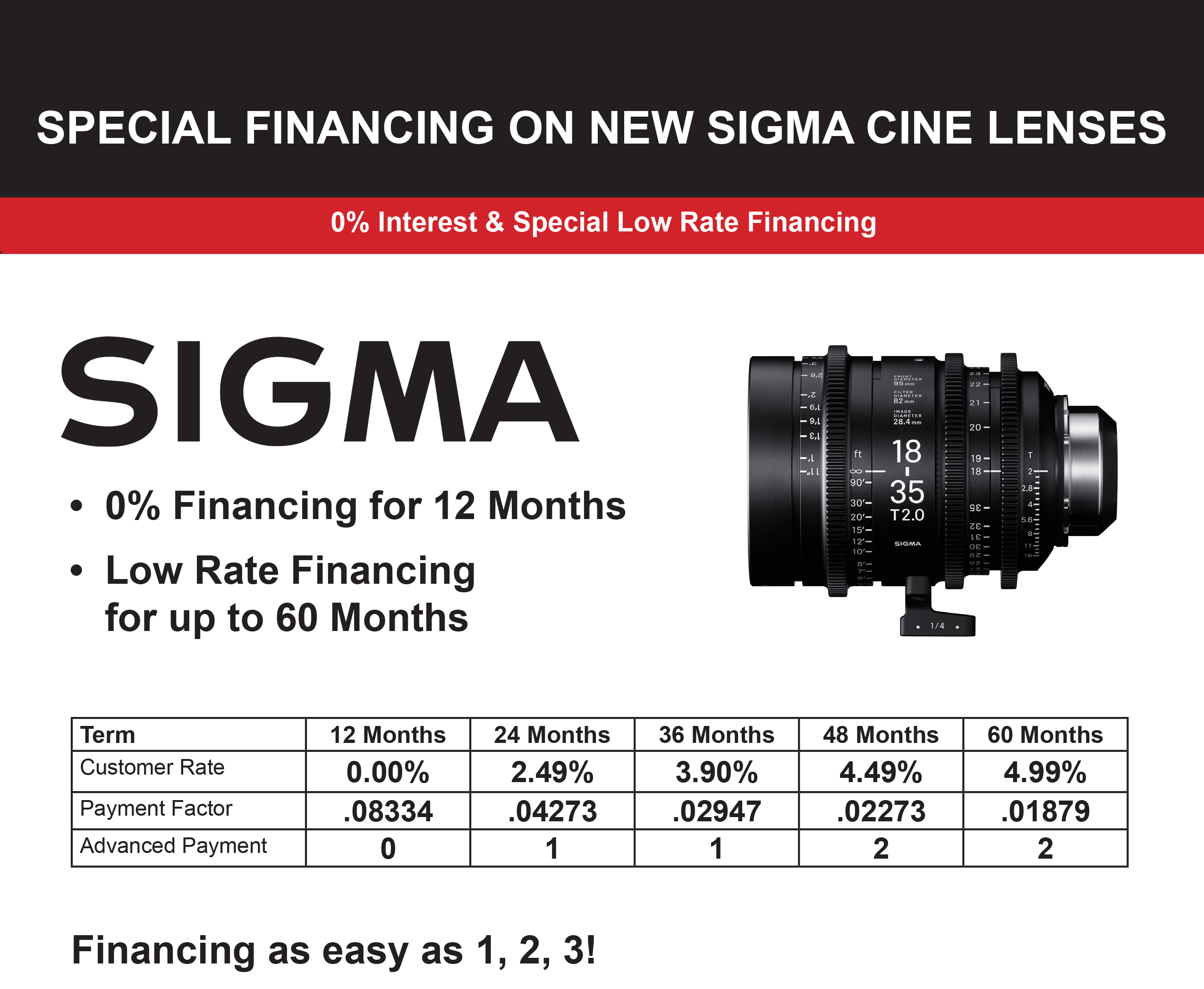 sigma-finance-ad-20181120nr.png
