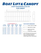 FLOE Measurement Guide