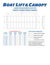 Hewitt DLX - 13oz Vinyl Canopy Covers