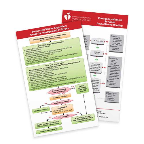 2020 AHA Algorithm for Suspected Stroke & Prehospital Stroke Scale Card - 25 Pack