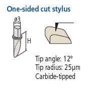 one-sided-cut-stylus-.jpg