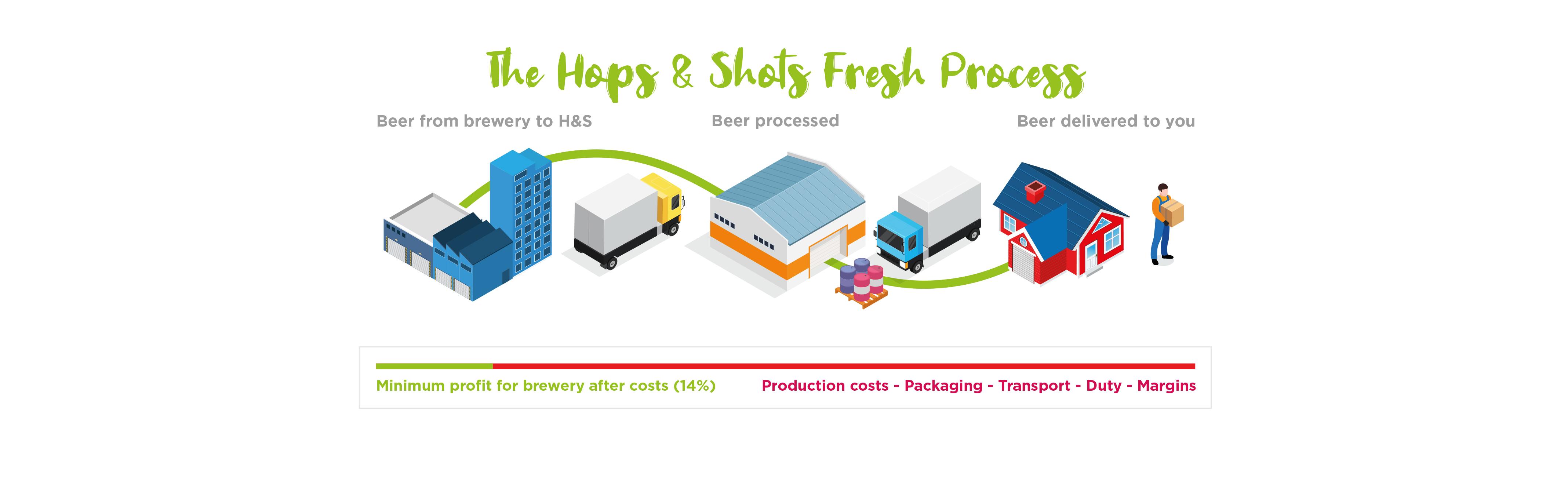 h-s-process1d.jpg