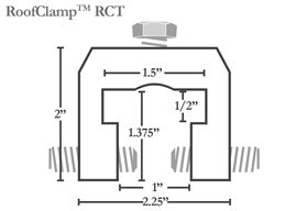 Roof Clamp RCT - Fits 95% of today's standing seam profiles!