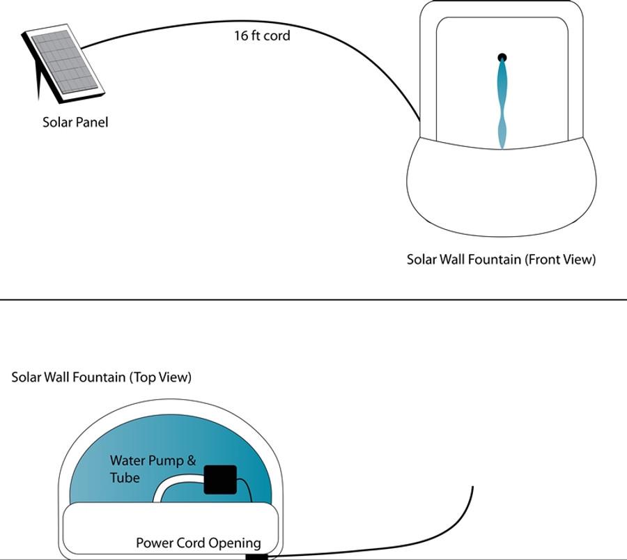 Solar Panel Instructions