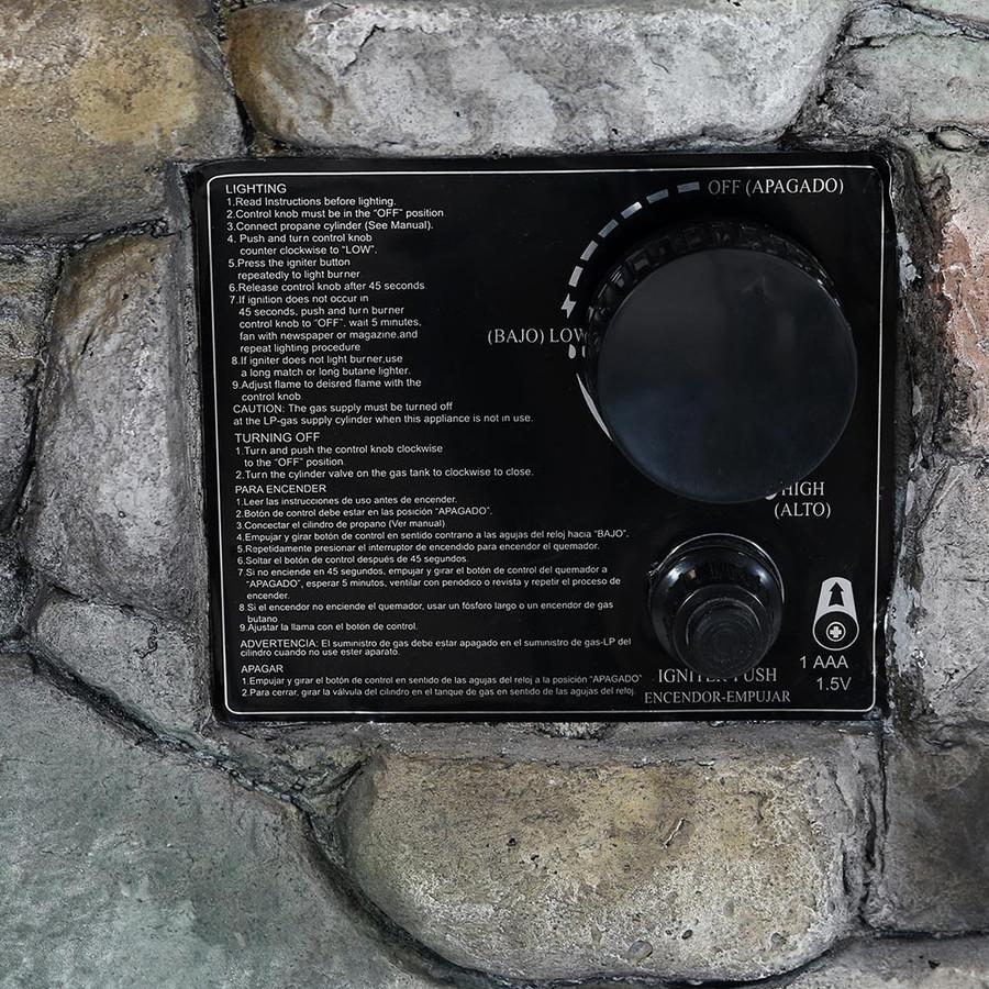 Control Panel Closeup