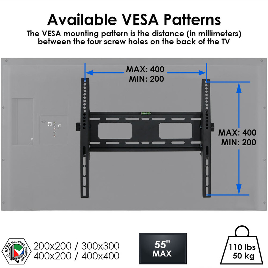Standard VESA Patterns