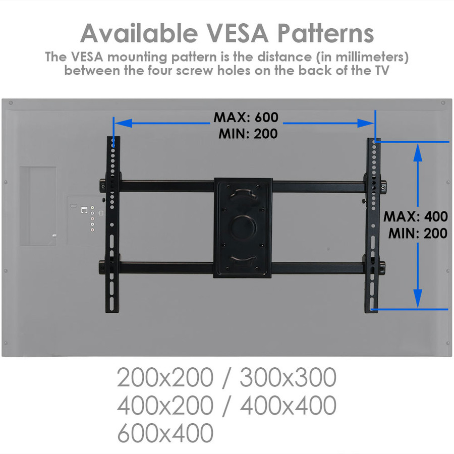 VESA Mount Patterns