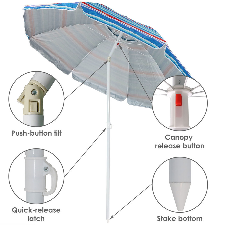 Features of the Pacific Stripe Beach Umbrella