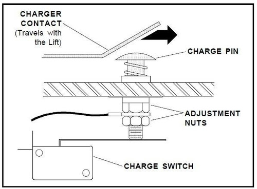 Carrier-Lift Carrier-lift charge station charge pin spring