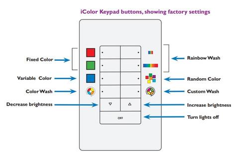iColor Keypad