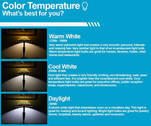 LED U Bend Tubes - 12 Watt - Choose Your Color Temperature