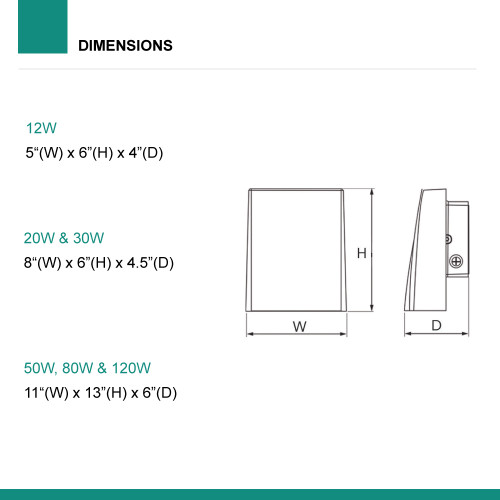 Full Cutoff LED Wall Pack - Choose Your Wattage