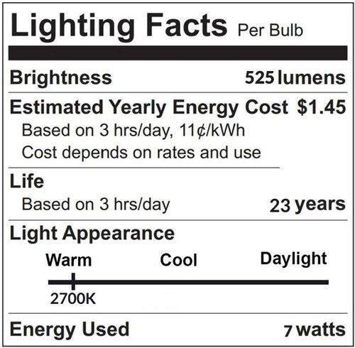 LED MR16 Dimmable Light Bulb, 2700K Soft White - 7 Watt  (50W Replacement) Flood - 12 Volt (500 Lumens)
