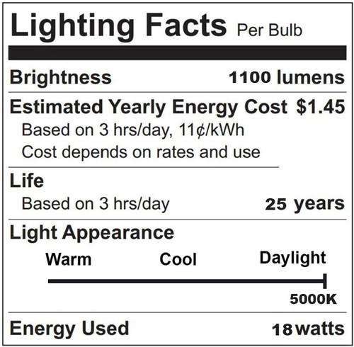 5000K LED PAR38 Flood Light - Daylight; 15 Watt Dimmable (100W Replacement) 40 Degree Flood Beam - 120 Volt (1050 Lumens)