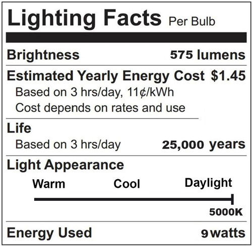 LED PAR20 Dimmable, 8 Watt (50W Replacement) PAR20 Light Bulb, 5000K - 120 Volt