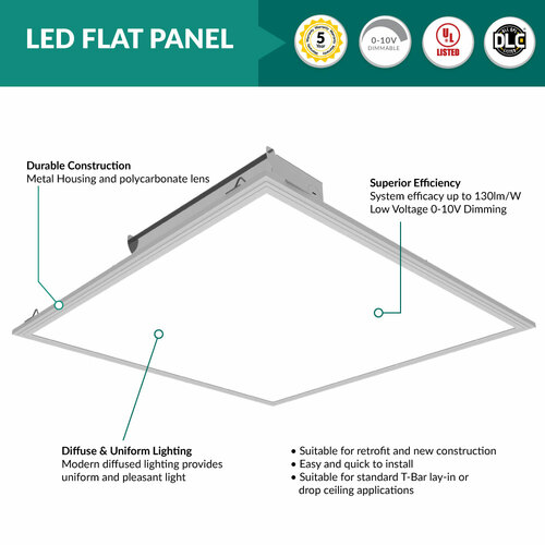 LED Flat Panel 2X2  - 5000K Daylight - Dimmable - For Standard Drop Ceilings