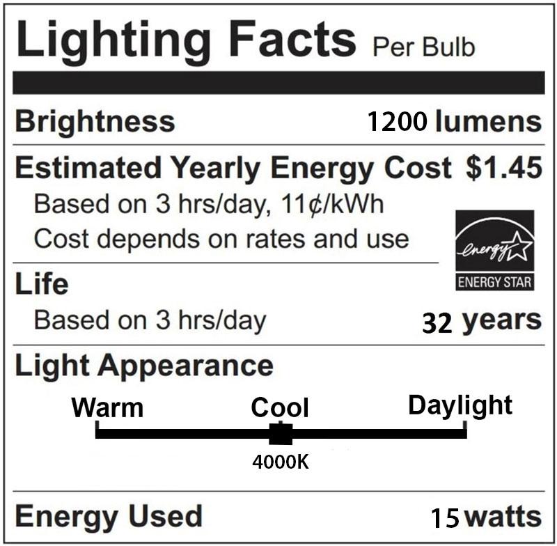 Wet Location PAR38 LED Bulb 15 watt; 4000K; 60' beam spread; Medium base; 120 volts