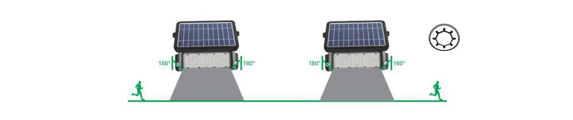 superiorlighting-solar-floodlight-Mode1