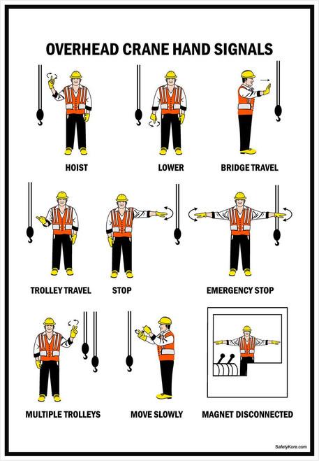 Crane Hoist Warning Sign Overhead Crane Hand Signals